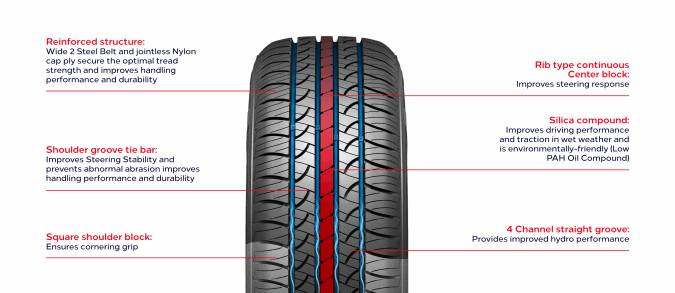 vauxhall approved tyres offer